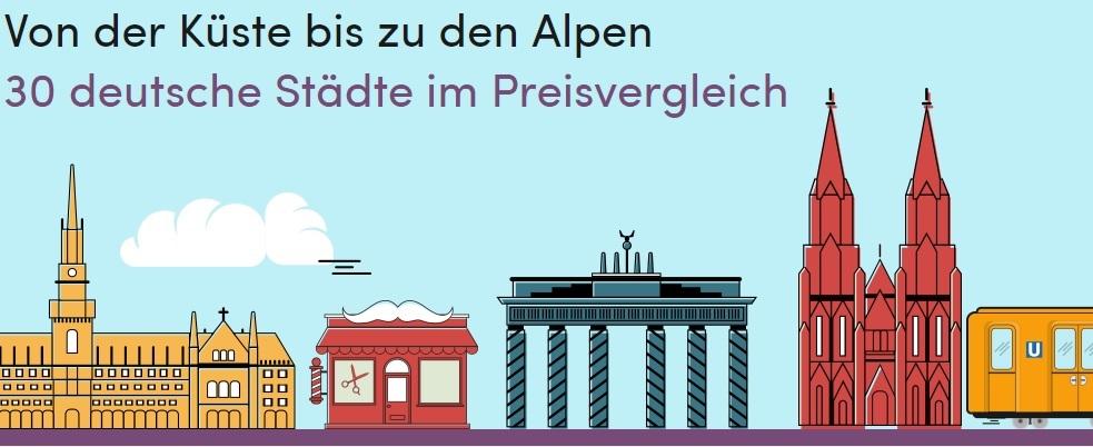 Interaktive Karte (nicht nur) für Studierende:  30 deutsche Städte im Preisvergleich